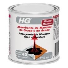 ABSORBE MANCHAS GRASA/ACEITE HORMIGON-PIEDRA HG 250 ML