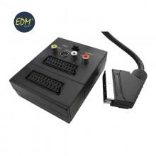 ADAPTADOR PERITELEVISION. EUROCONECTOR-3 RCA+4 PINS+CONMUTADOR EDM
